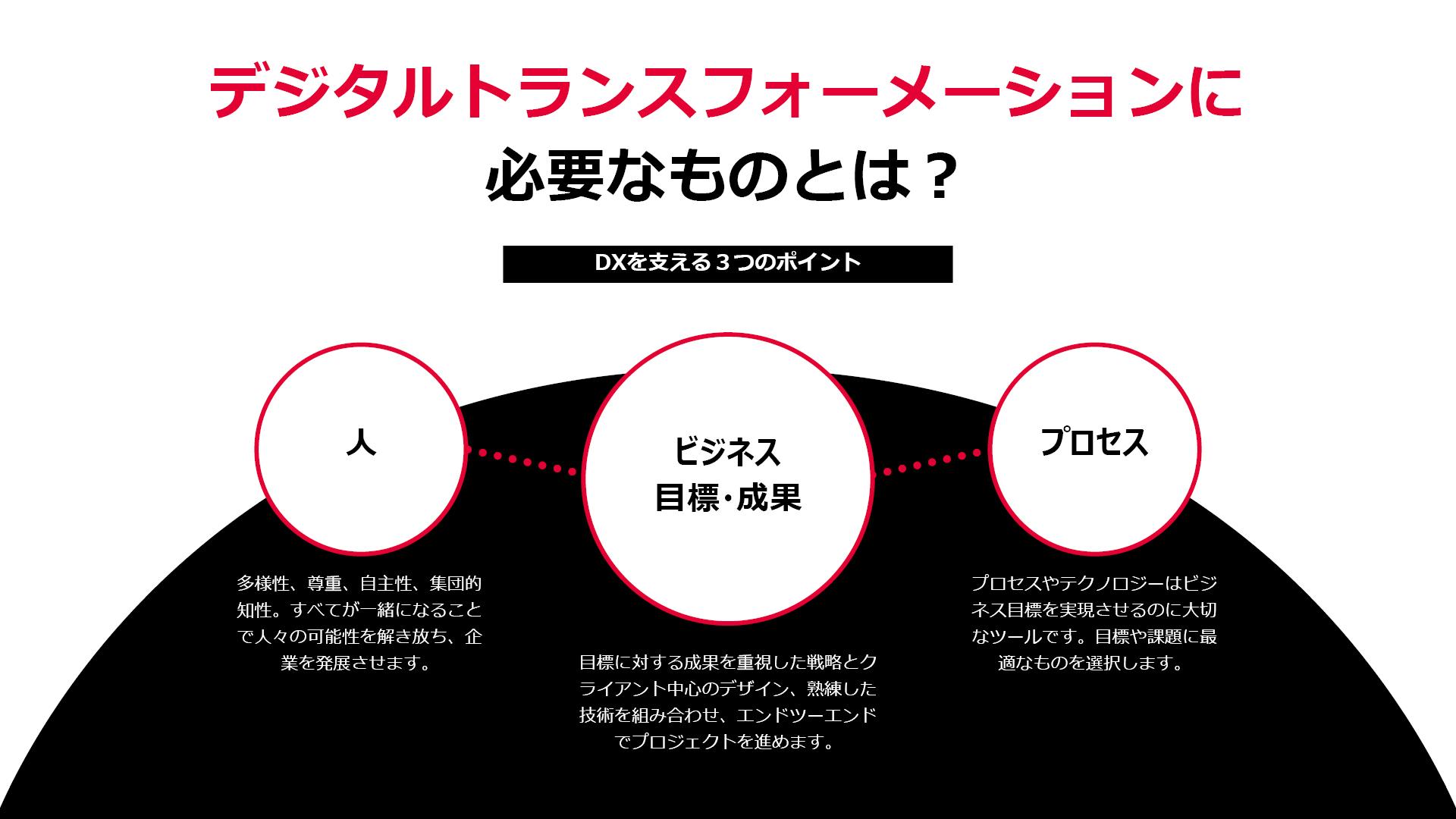 lean-dx-campaign-e-book-