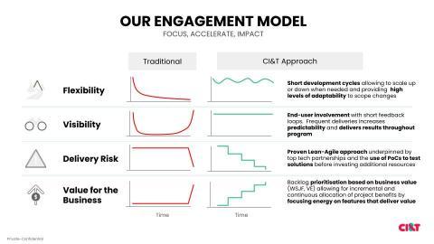 cit-business-approach-eng